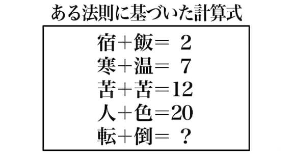 「転+倒=?」 高IQ団体所属メンバーが出題するIQテスト
