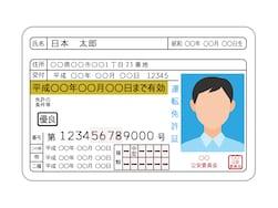運転免許証の住所変更手続きまとめ 必用なもの、所要時間etc
